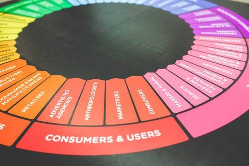 marketing online clienti